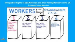 EU Citizens in the UK: RETAINING WORKER STATUS