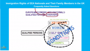 Retained Rights of Residence for Family Members of EEA Nationals, OVERVIEW