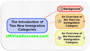 new immigration categories