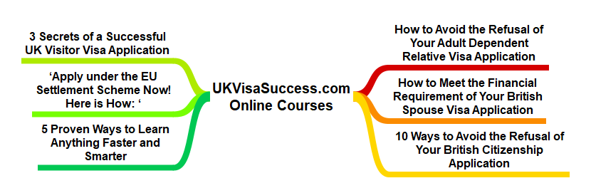 UKVisaSuccess com Online Courses